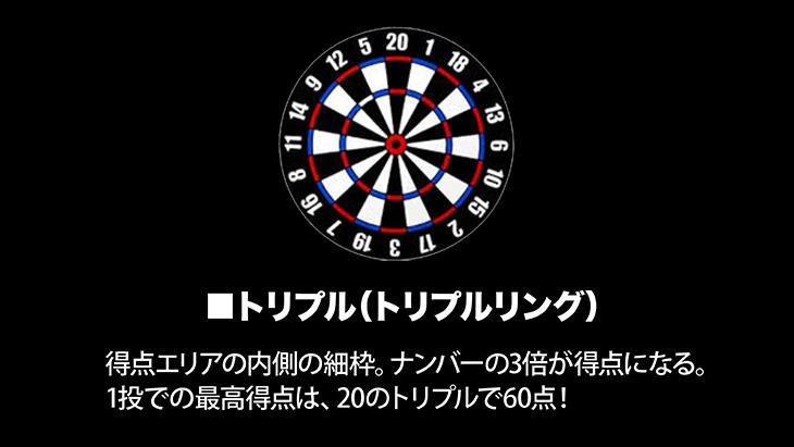DartsVR-masterout:4枚目